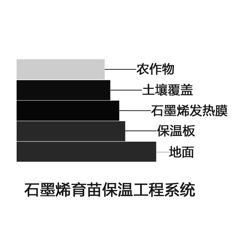保温工程流程图.jpg